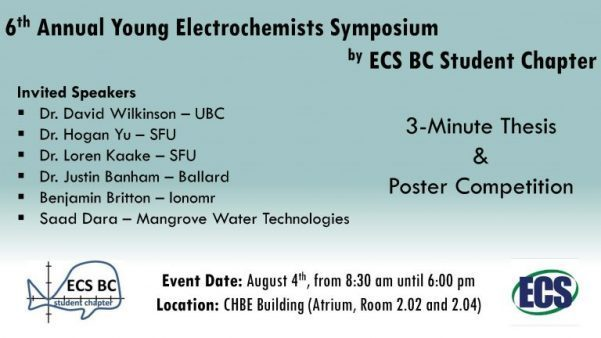 6th Annual Young Electrochemists Symposium